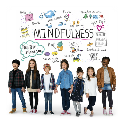 mindfulness in schools nlp